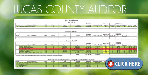 Lucas County Auditor
