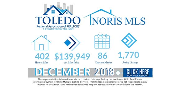 View the December 2018 Local market update